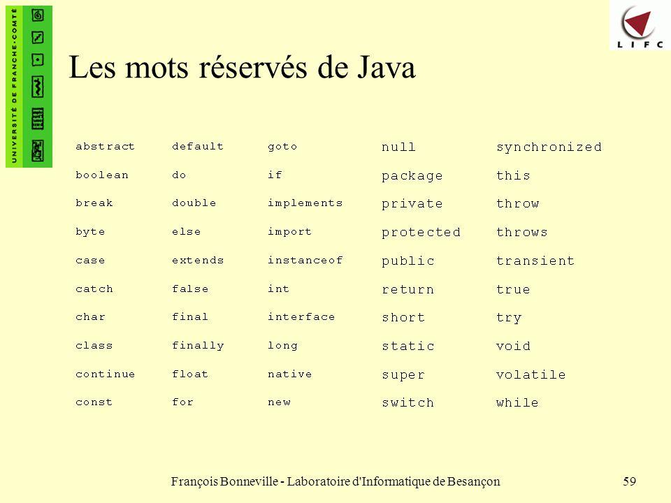 Les mots réservés de Java
