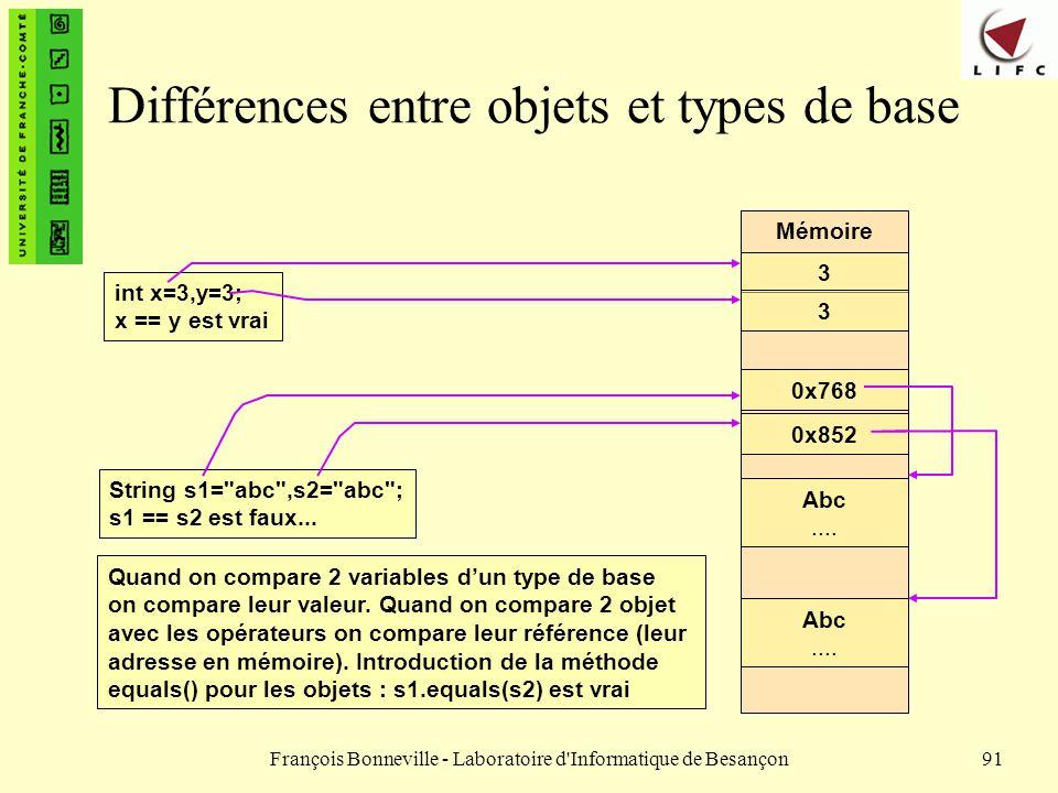 Différences entre objets et types de base