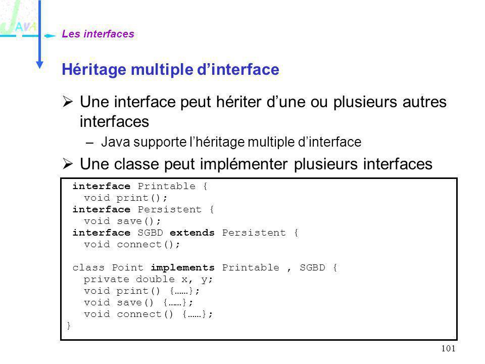 Héritage multiple d'interface