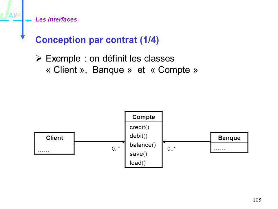 Conception par contrat (1/4)