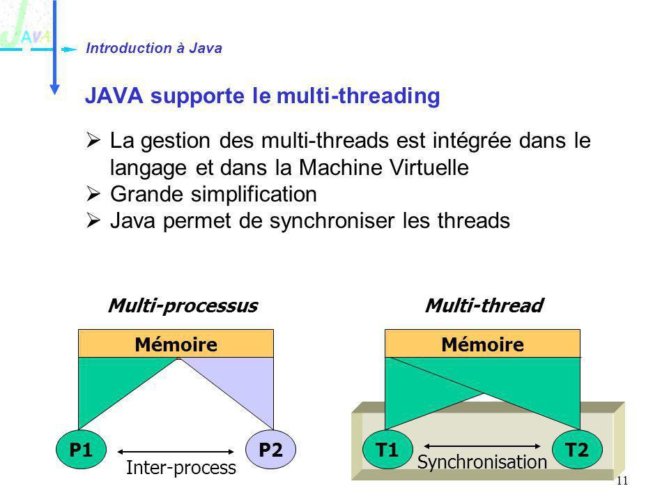 JAVA supporte le multi-threading