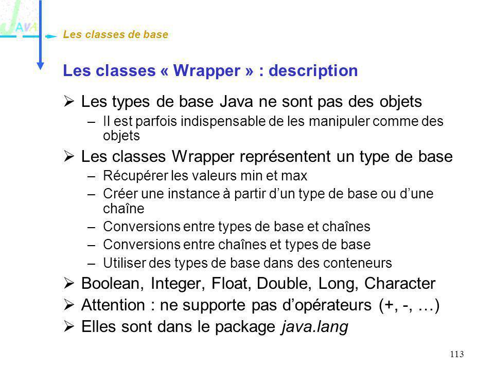 Les classes « Wrapper » : description