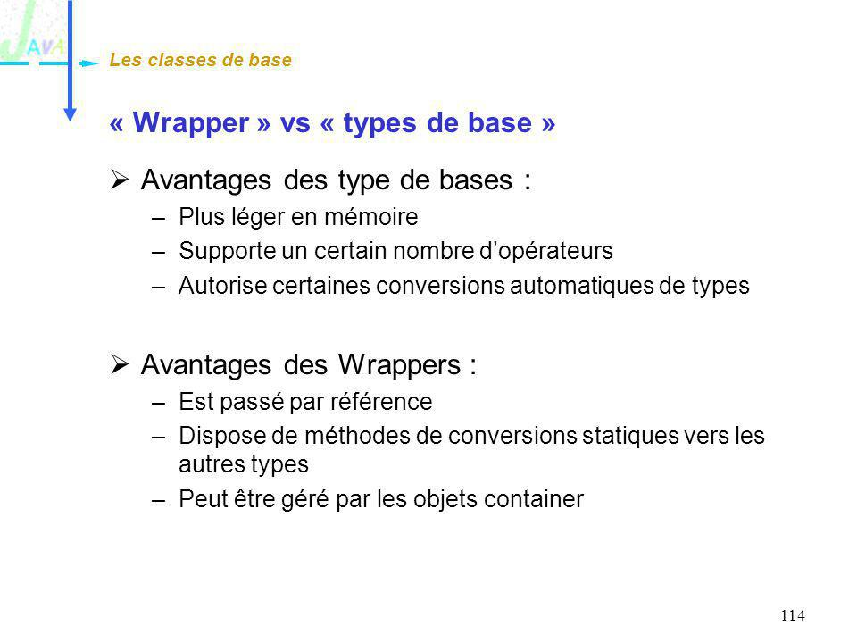 « Wrapper » vs « types de base »