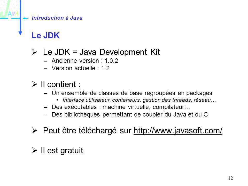 Le JDK = Java Development Kit