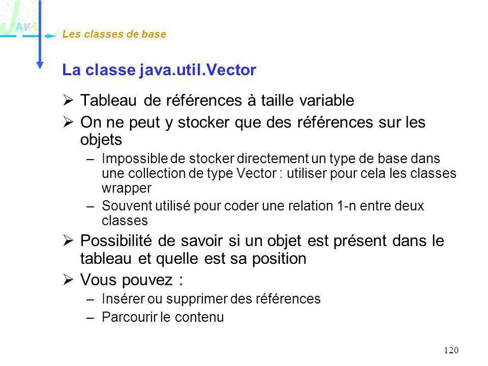 La classe java.util.Vector