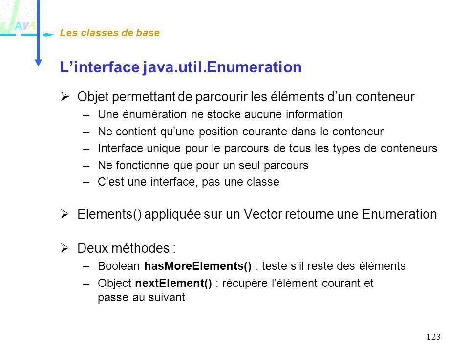 L'interface java.util.Enumeration