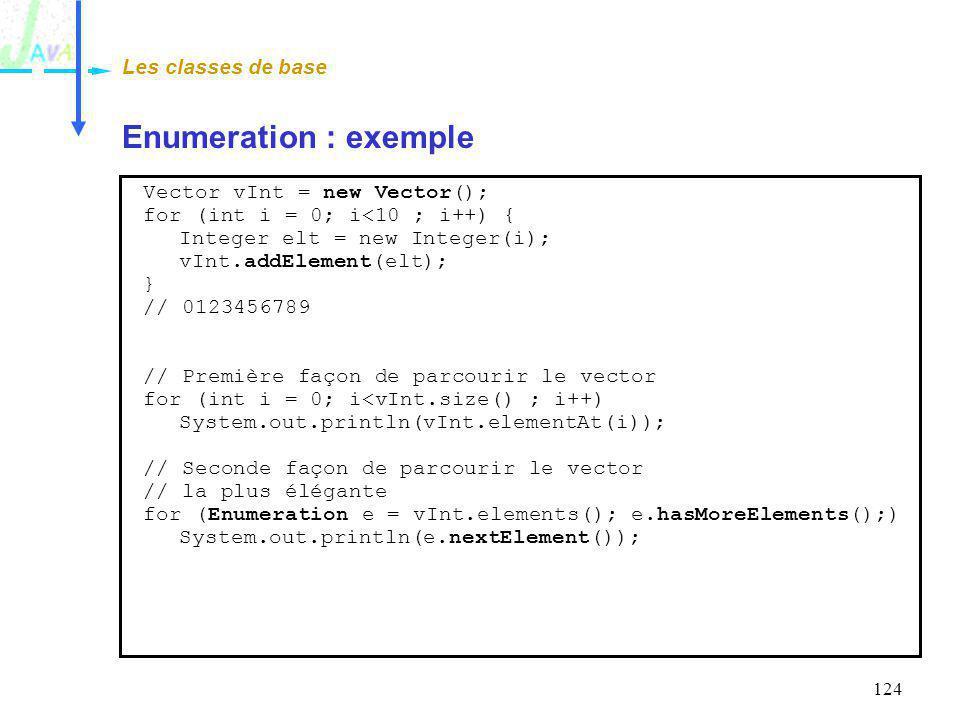 Enumeration : exemple Les classes de base Vector vInt = new Vector();