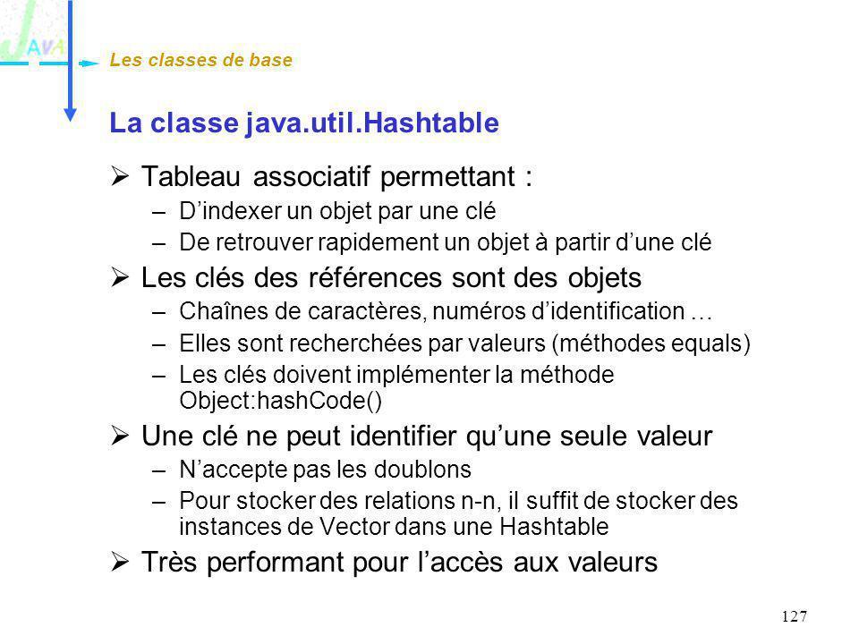 La classe java.util.Hashtable