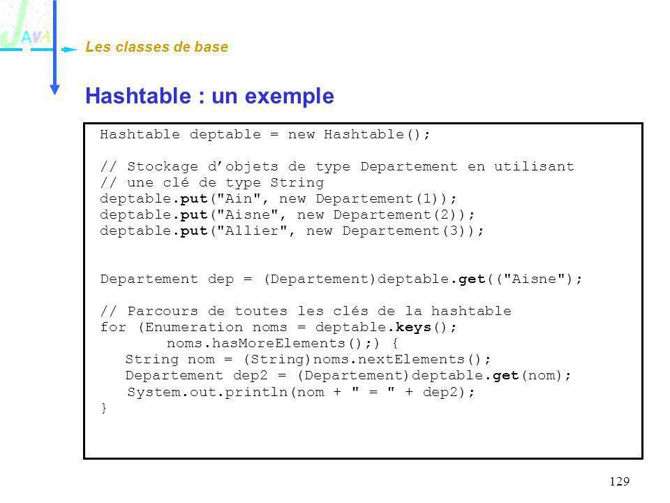 Hashtable : un exemple Les classes de base