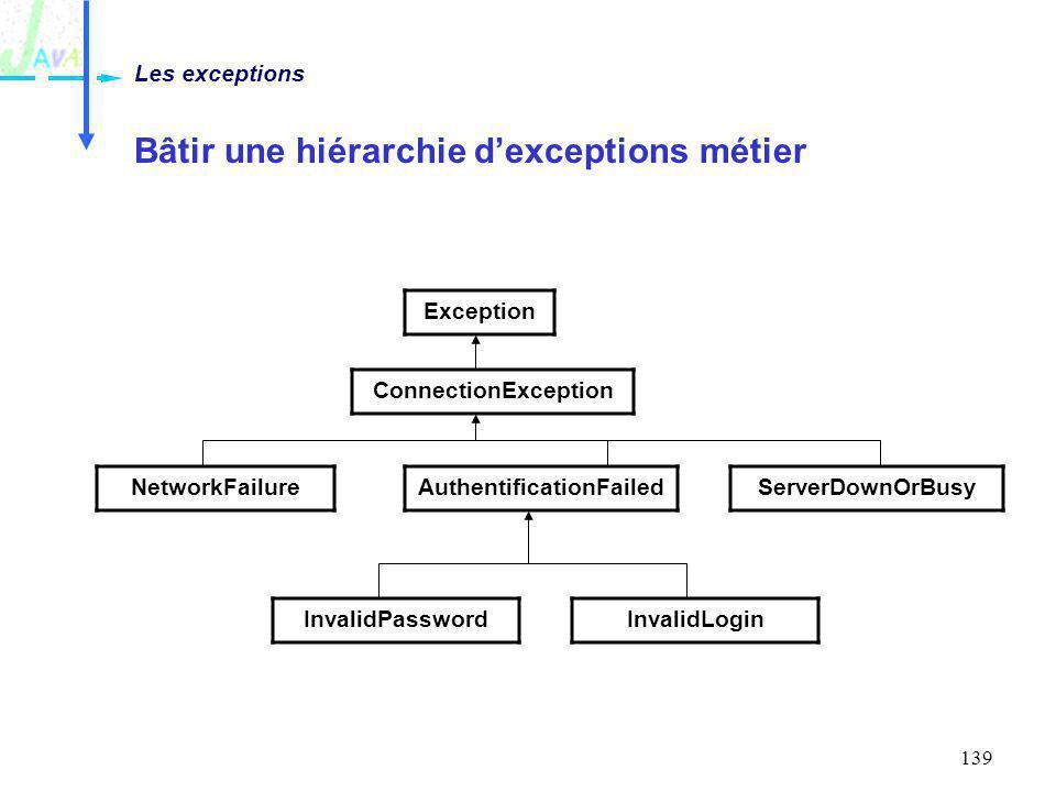 Bâtir une hiérarchie d'exceptions métier