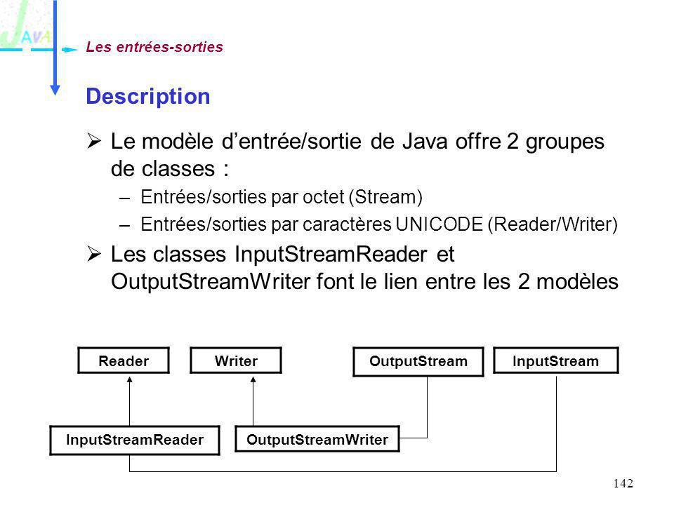 Le modèle d'entrée/sortie de Java offre 2 groupes de classes :