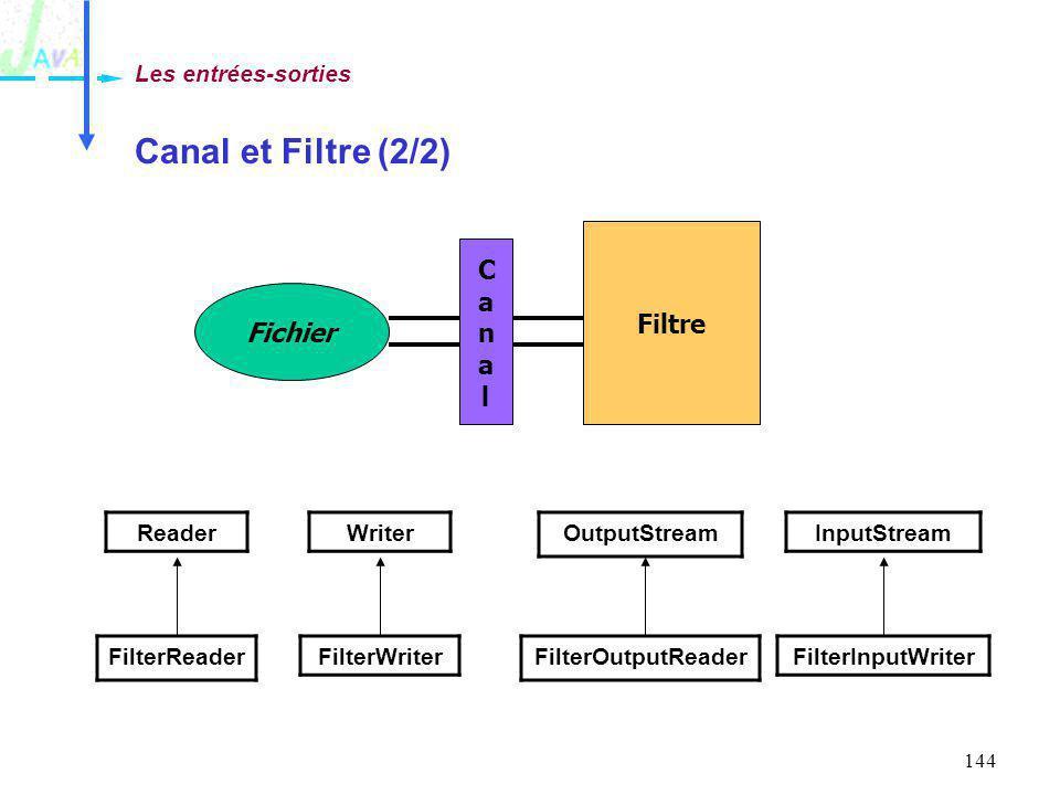 Canal et Filtre (2/2) Canal Filtre Fichier Les entrées-sorties Reader