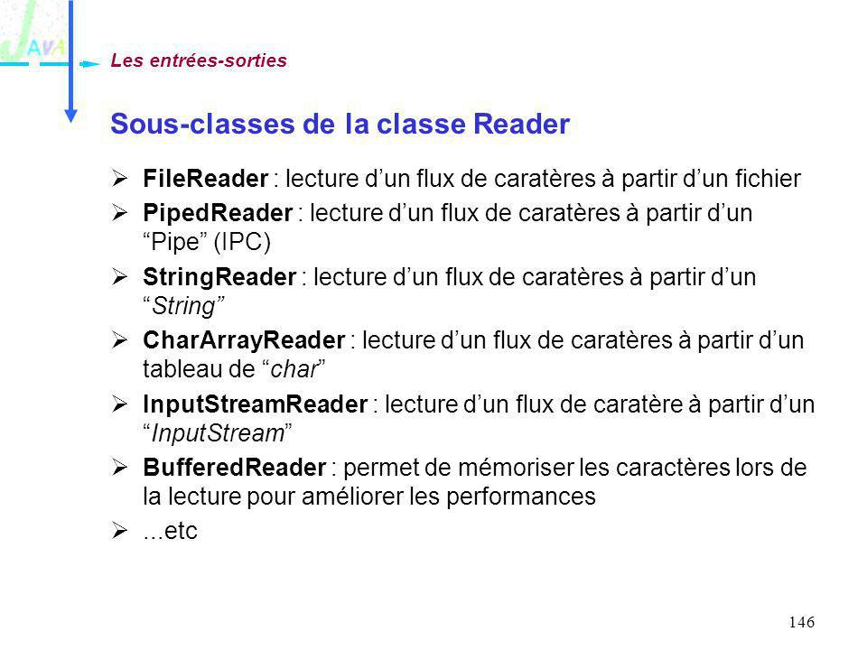 Sous-classes de la classe Reader