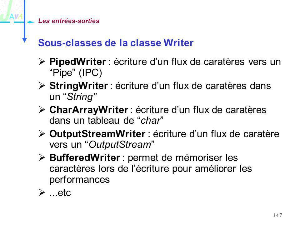 Sous-classes de la classe Writer