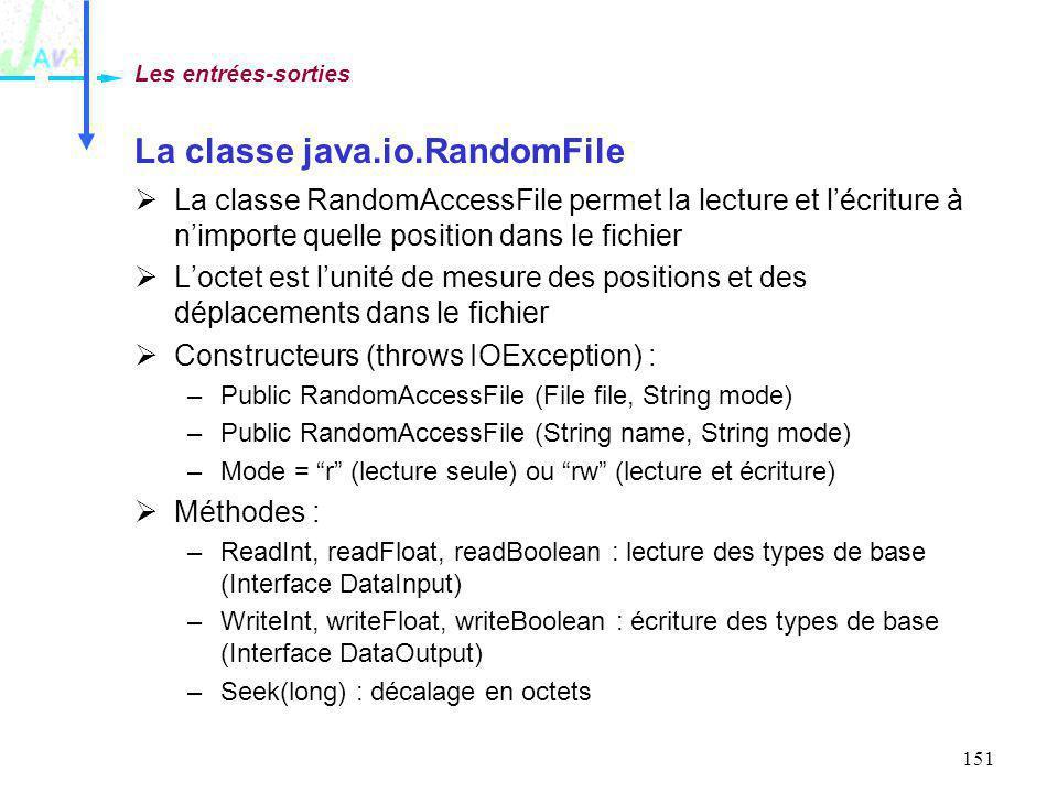 La classe java.io.RandomFile
