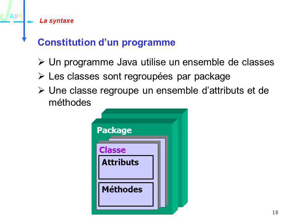 Constitution d'un programme