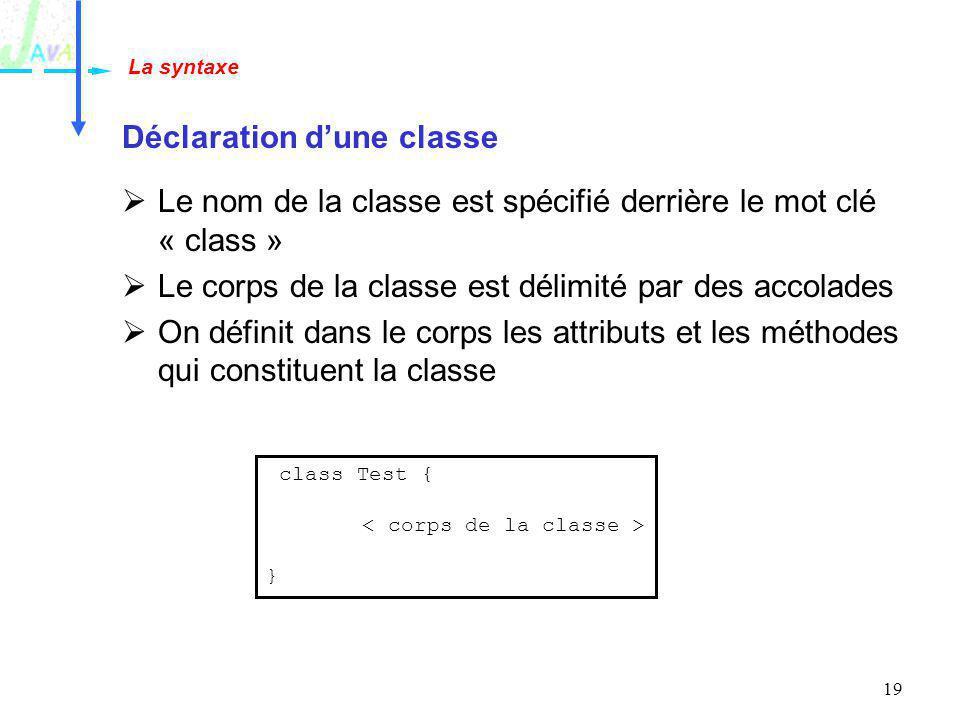 Déclaration d'une classe