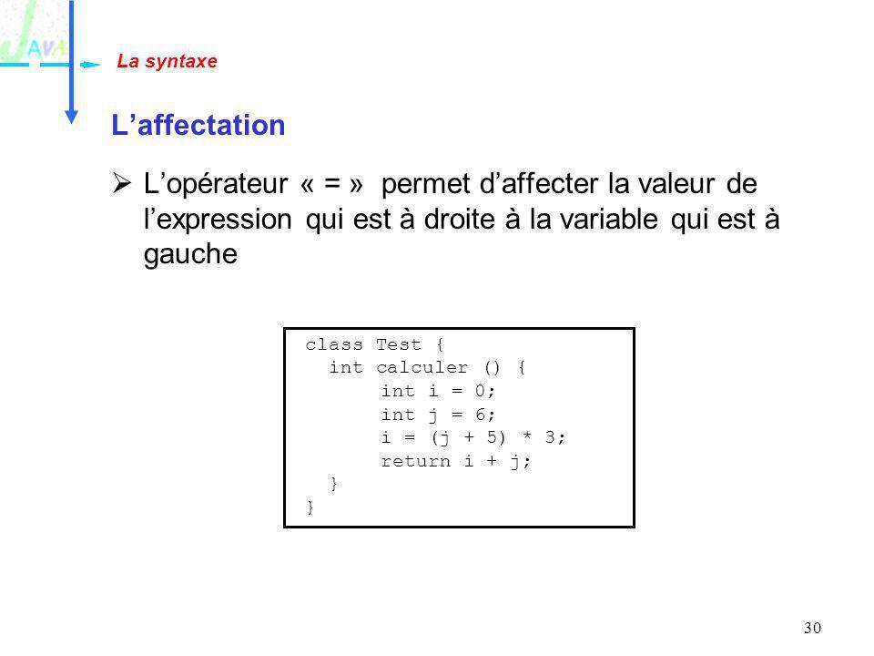 La syntaxe L'affectation. L'opérateur « = » permet d'affecter la valeur de l'expression qui est à droite à la variable qui est à gauche.