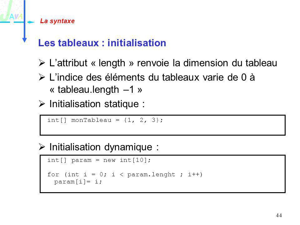 Les tableaux : initialisation