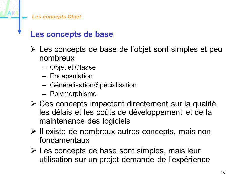 Les concepts de base de l'objet sont simples et peu nombreux