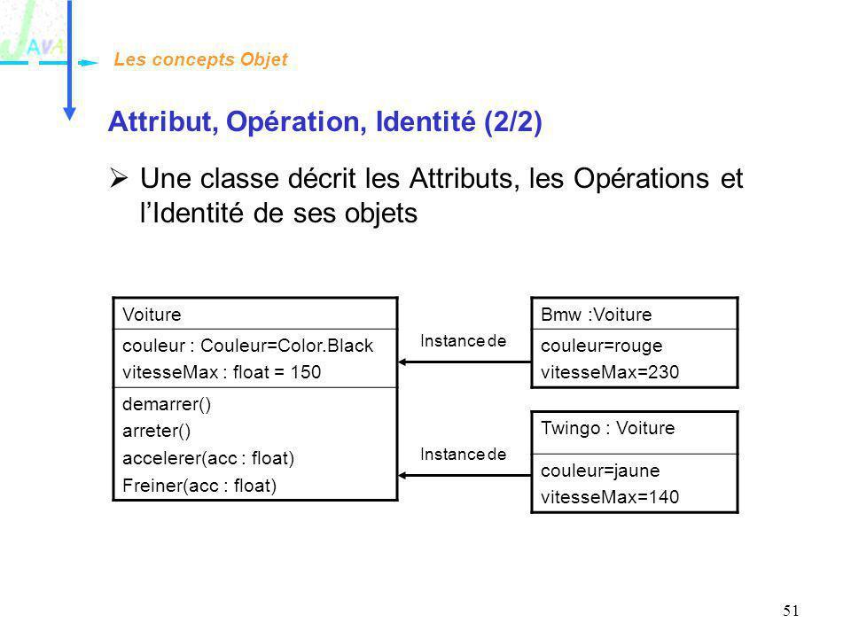 Attribut, Opération, Identité (2/2)