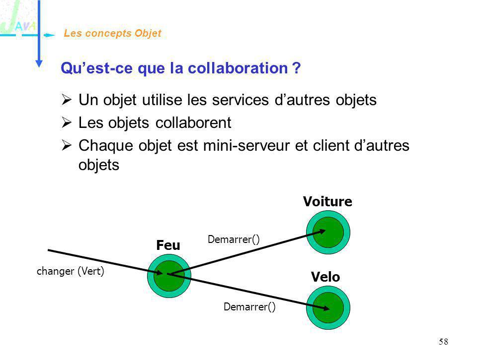 Qu'est-ce que la collaboration