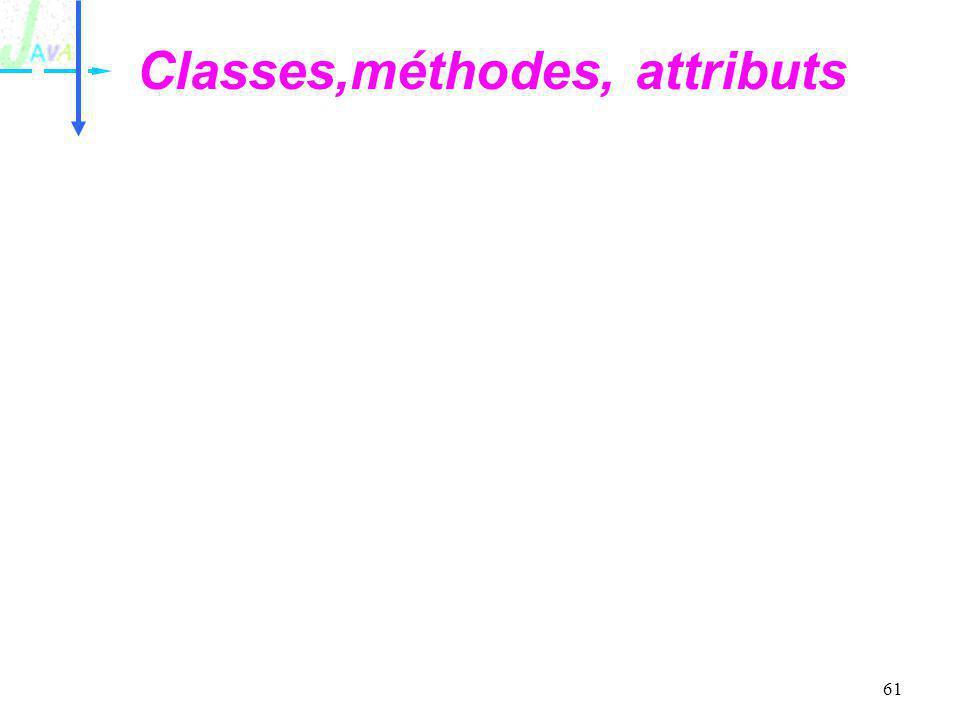 Classes,méthodes, attributs