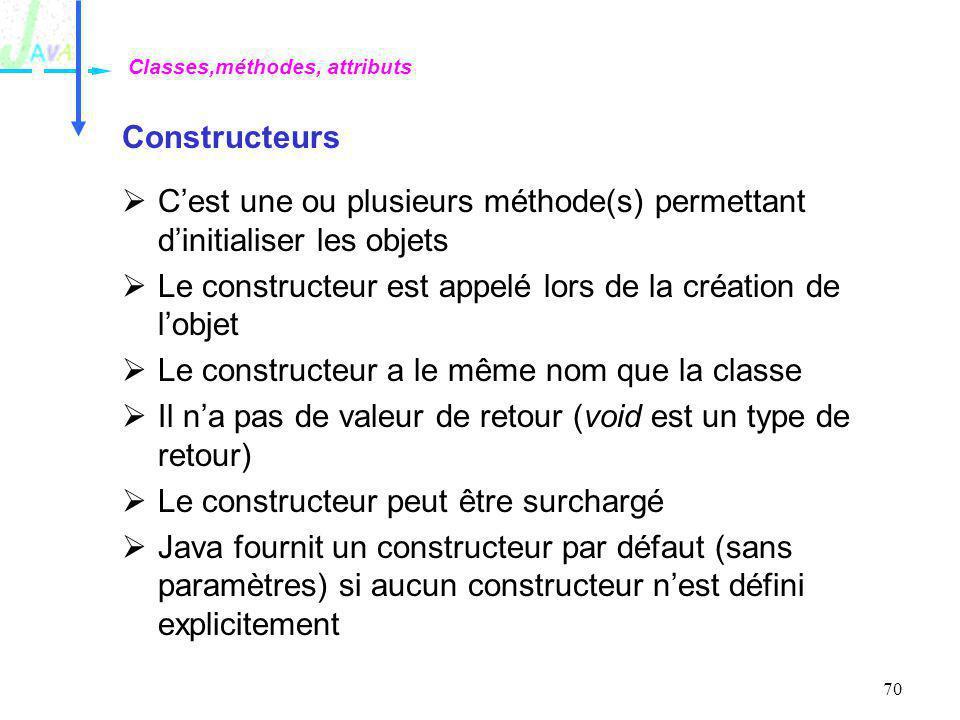 C'est une ou plusieurs méthode(s) permettant d'initialiser les objets