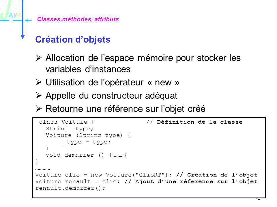 Allocation de l'espace mémoire pour stocker les variables d'instances