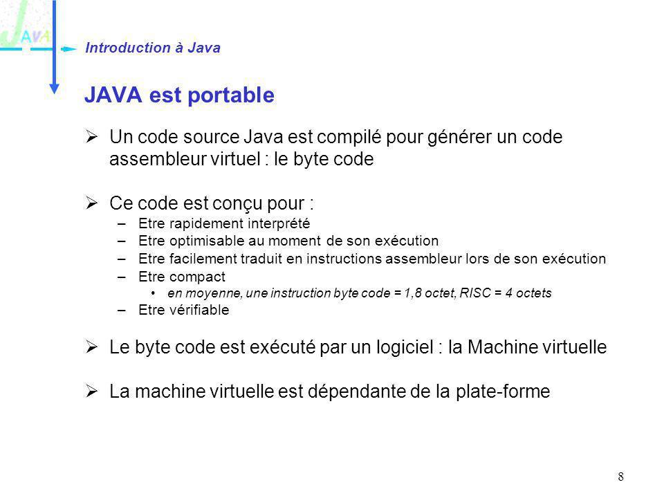Introduction à Java JAVA est portable