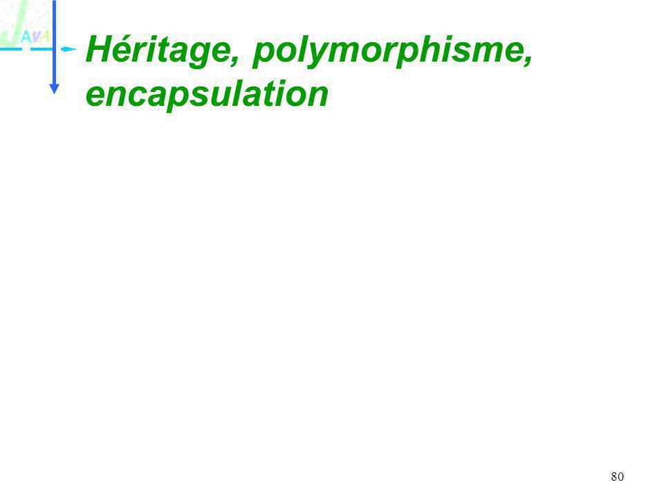 Héritage, polymorphisme, encapsulation