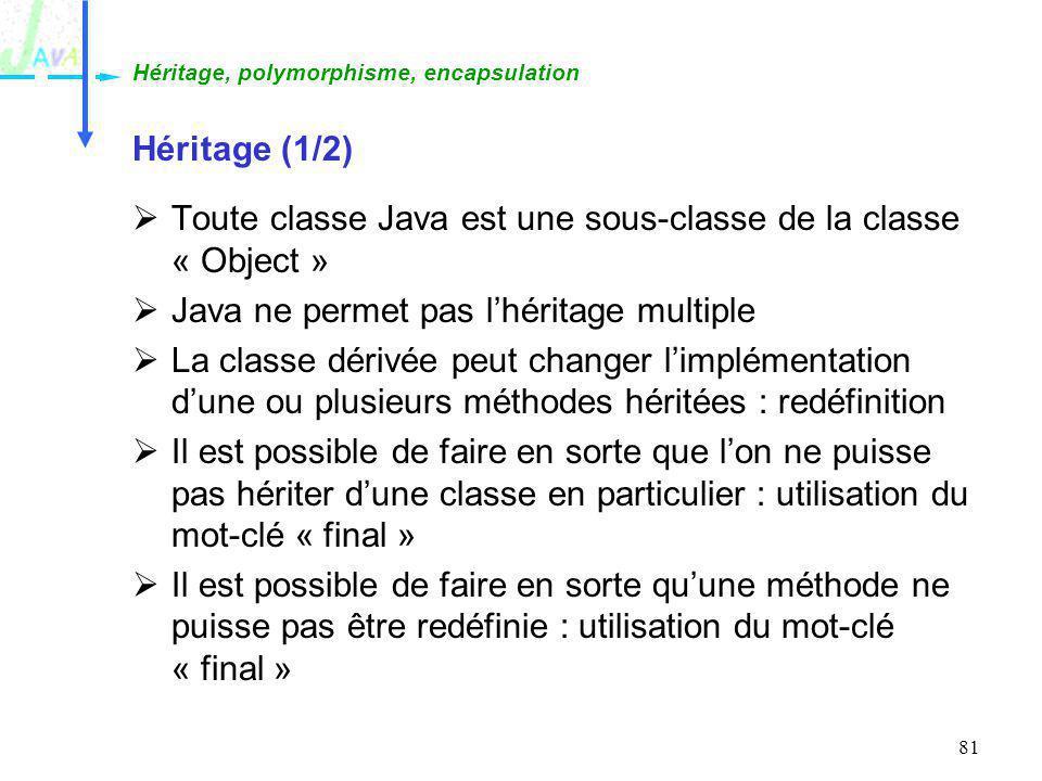 Toute classe Java est une sous-classe de la classe « Object »