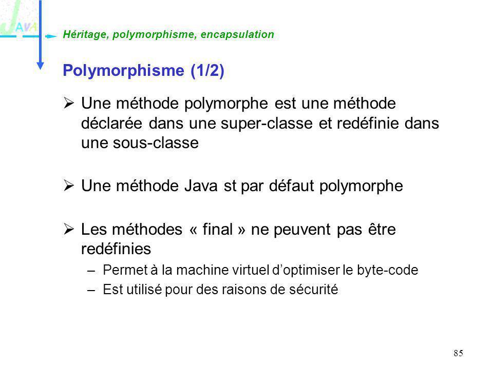 Une méthode Java st par défaut polymorphe