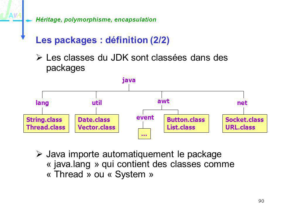Les packages : définition (2/2)