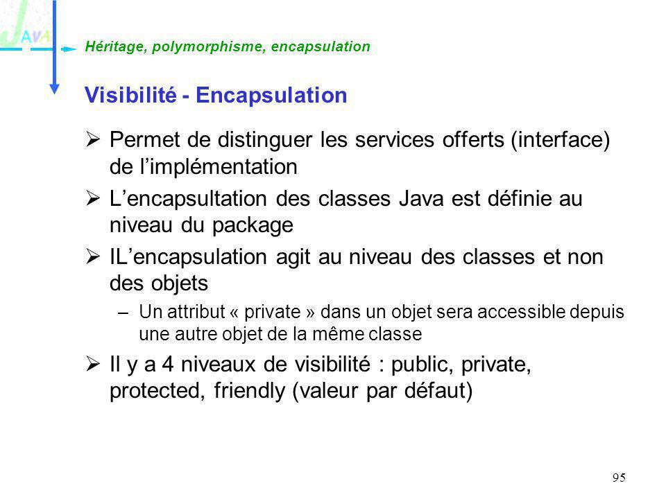 Visibilité - Encapsulation
