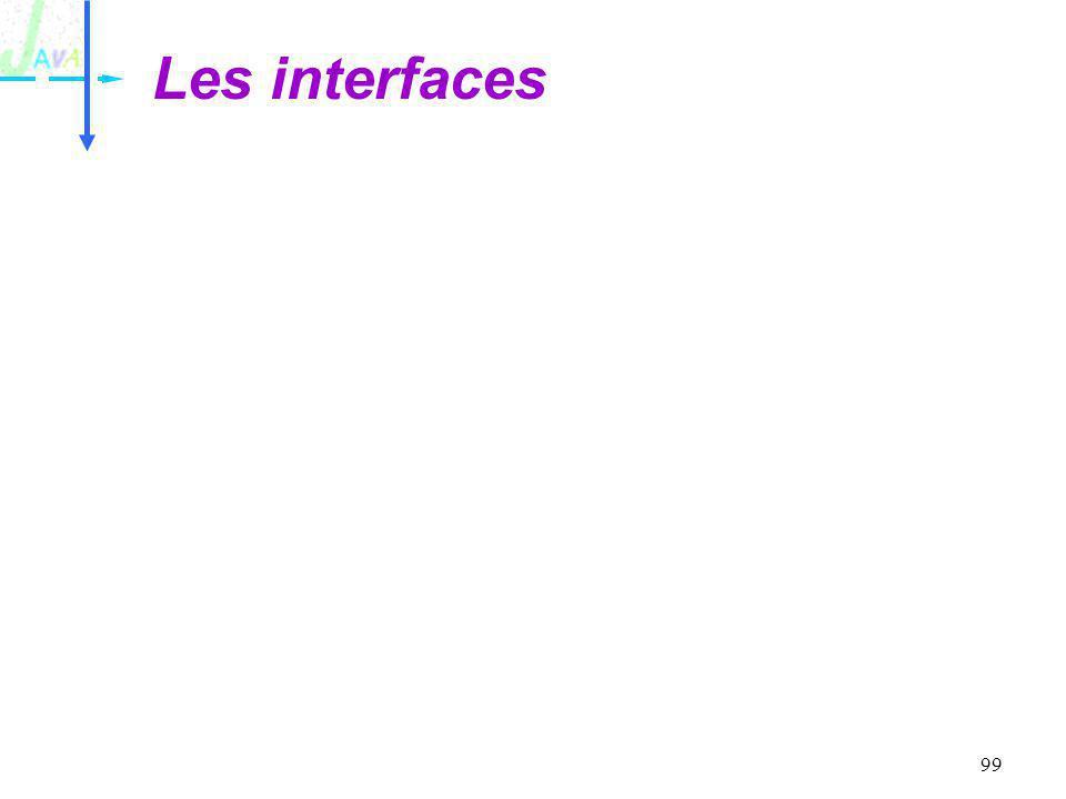 Les interfaces