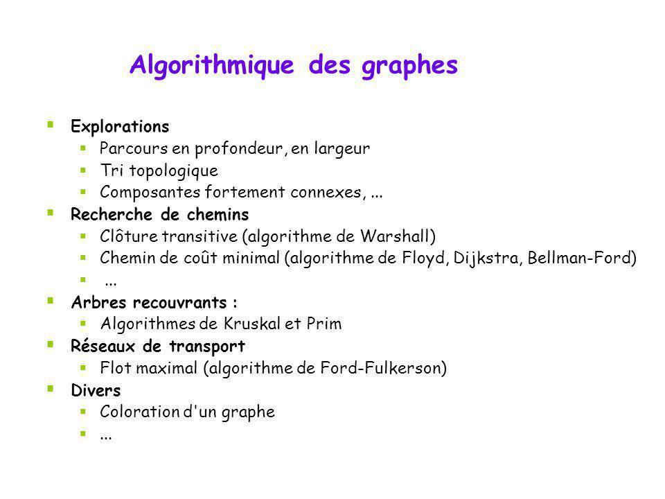 Algorithmique des graphes