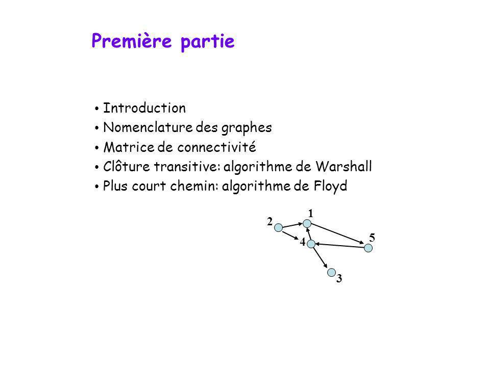 Première partie Introduction Nomenclature des graphes
