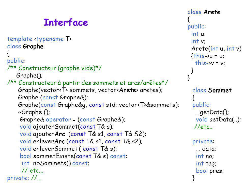 Interface class Arete { public: int u; int v; Arete(int u, int v)
