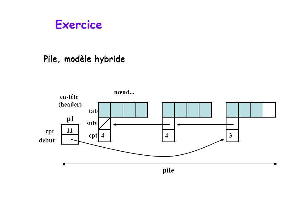 Exercice Pile, modèle hybride p1 pile nœud... en-tête (header) tab
