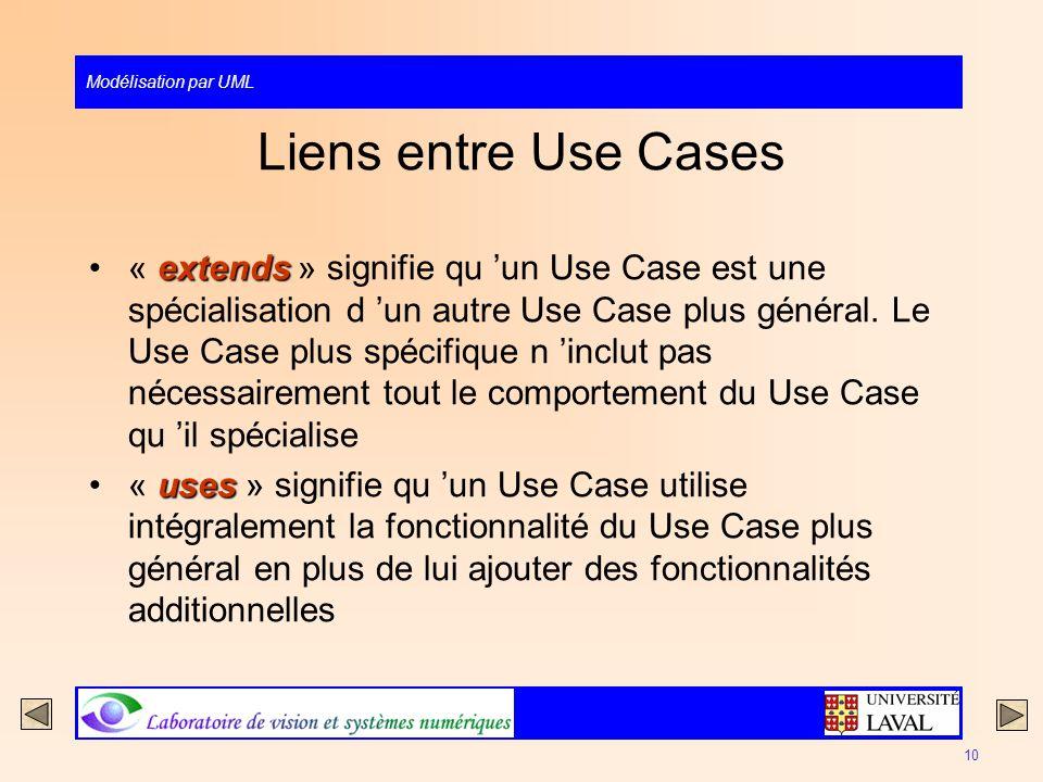 Liens entre Use Cases