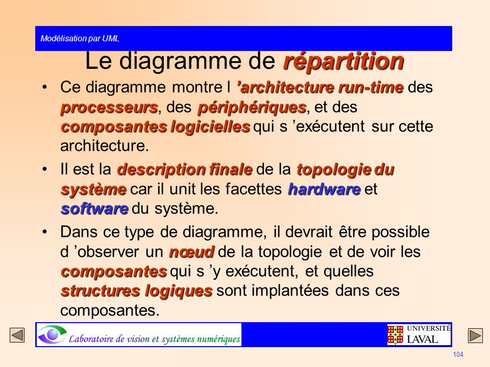 Le diagramme de répartition