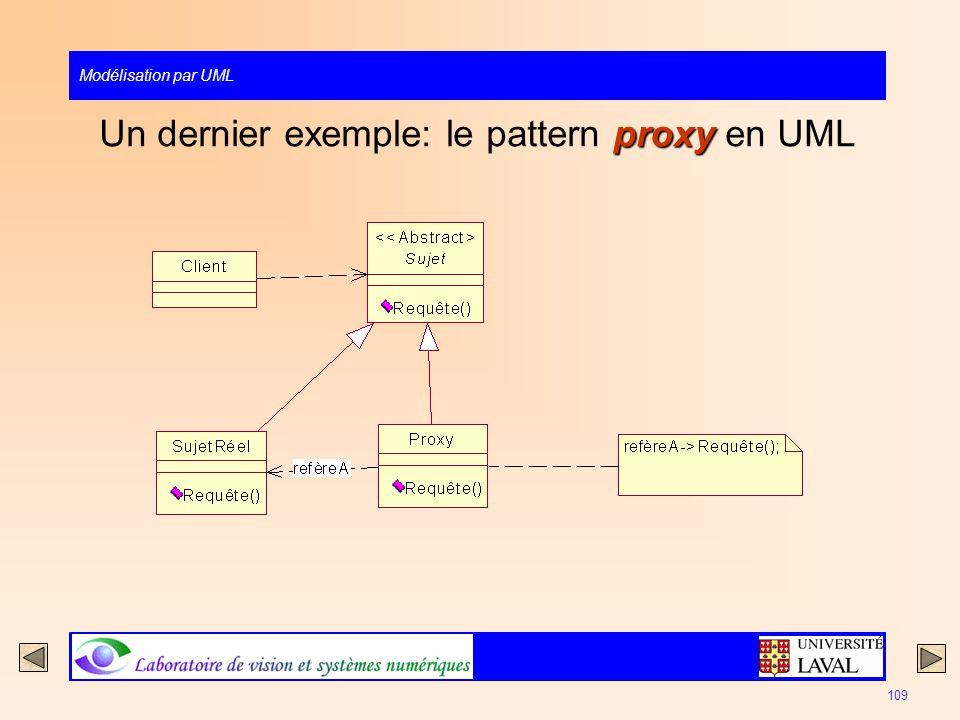 Un dernier exemple: le pattern proxy en UML