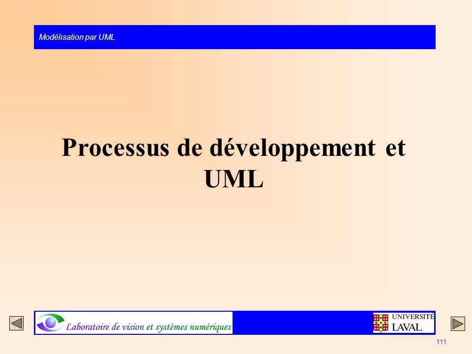Processus de développement et UML