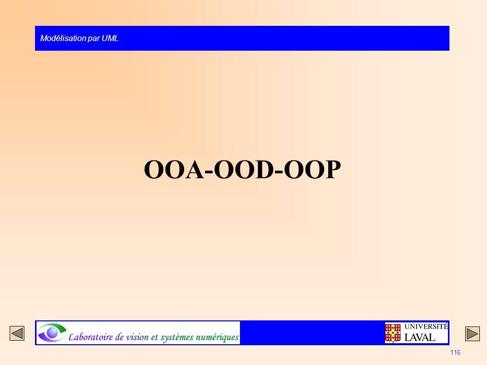 OOA-OOD-OOP