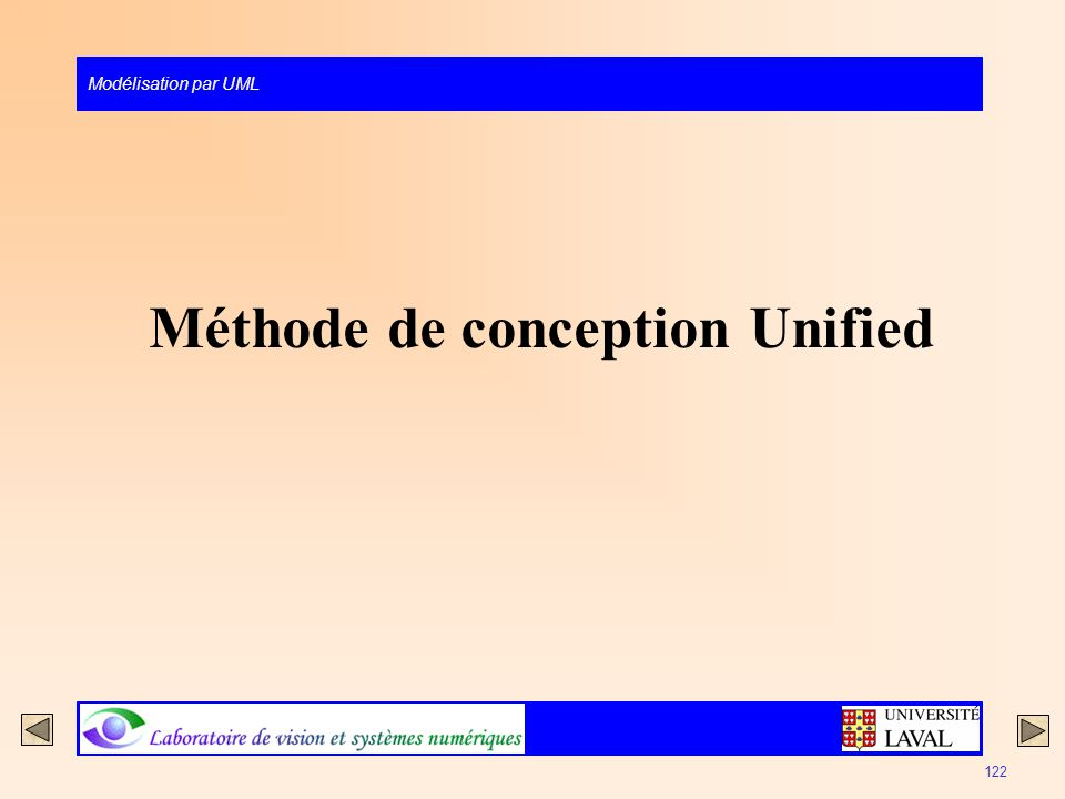 Méthode de conception Unified
