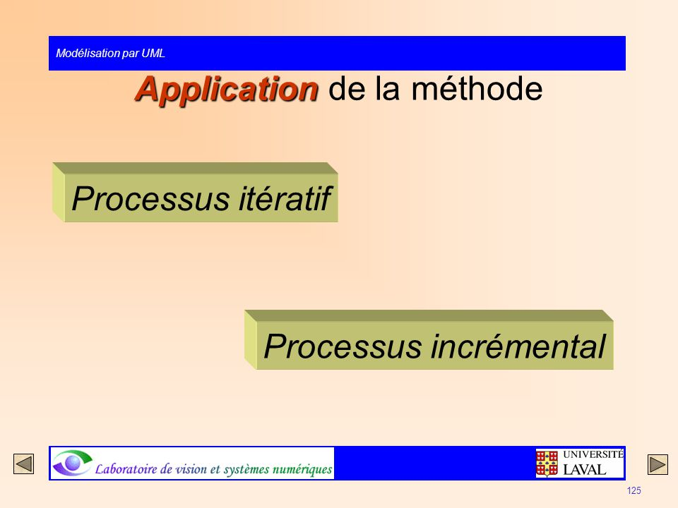 Application de la méthode
