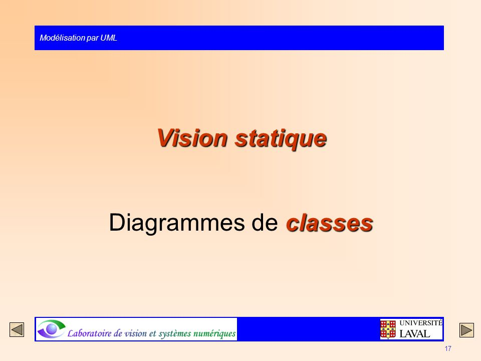 Vision statique Diagrammes de classes