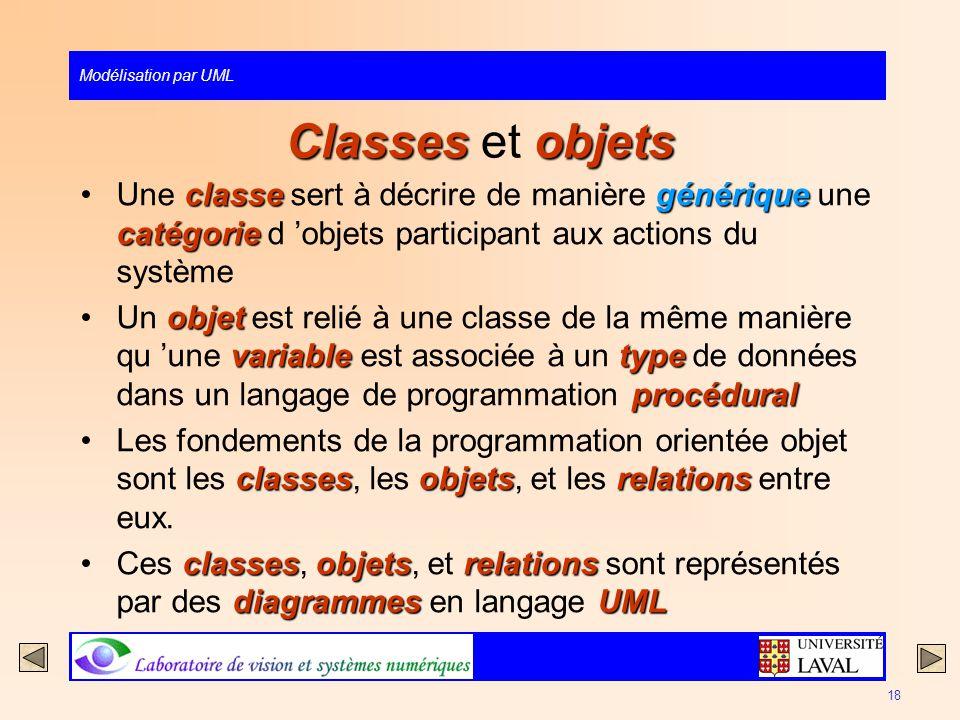 Classes et objets Une classe sert à décrire de manière générique une catégorie d 'objets participant aux actions du système.