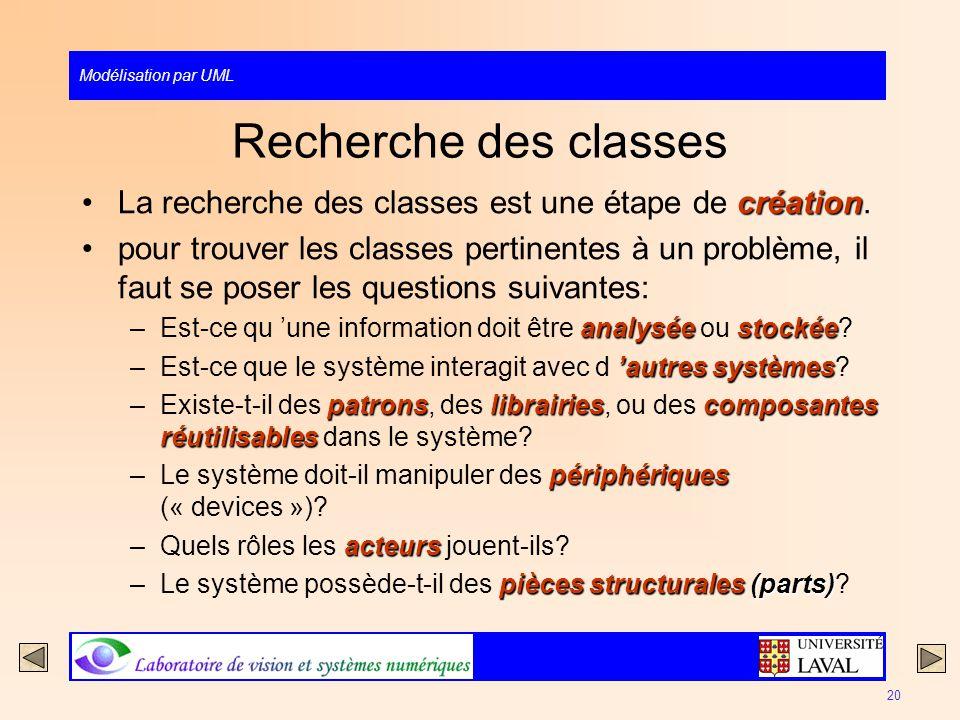 Recherche des classes La recherche des classes est une étape de création.